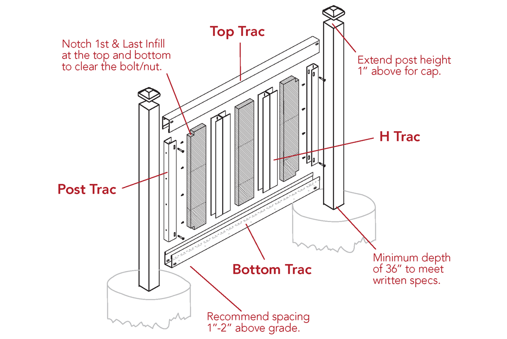 FenceTrac Installation Instructions