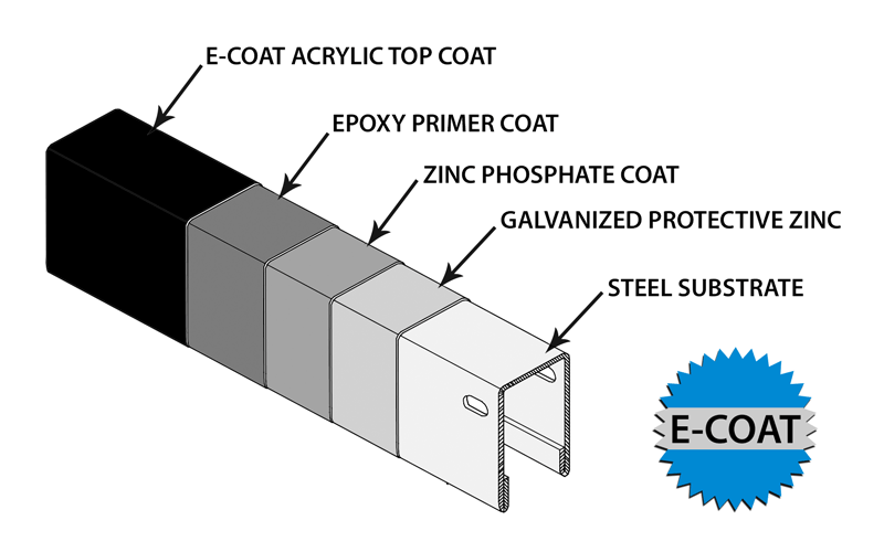 FenceTrac E-coat Metal Fence Coatings