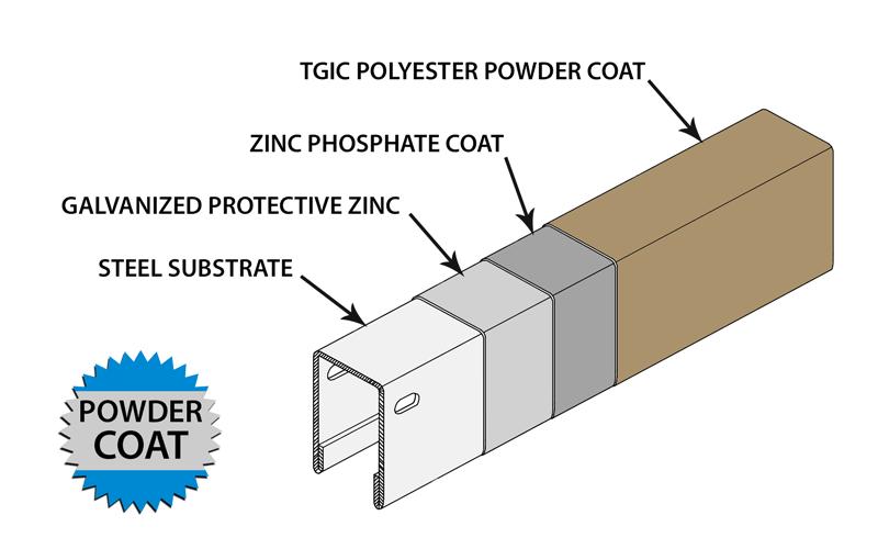 FenceTrac Powder Coat Metal Fence Coatings