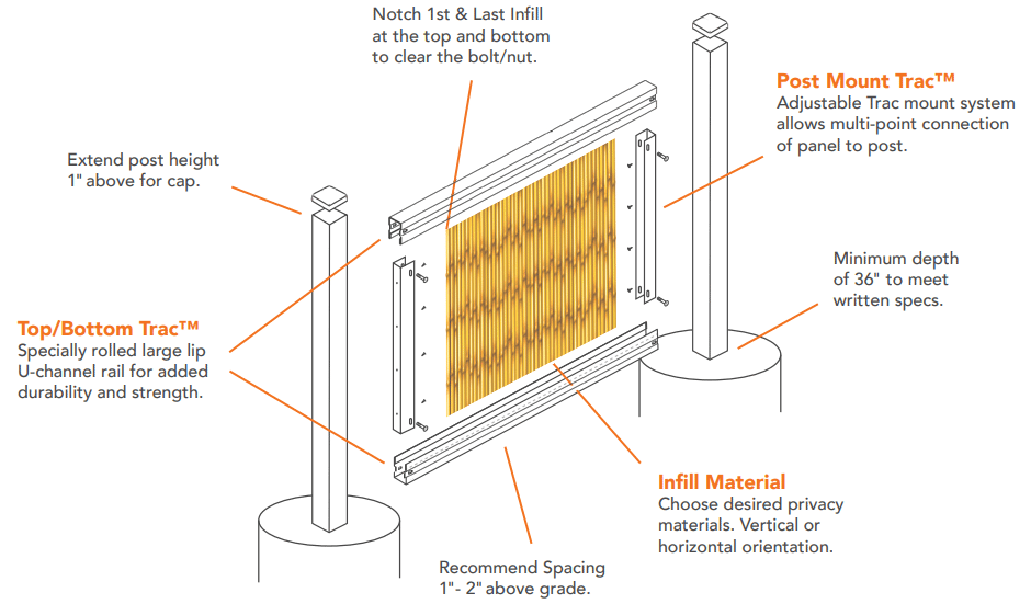 Bamboo Fence Assembly Diagram